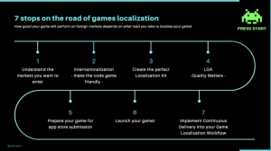 7 Stops on the Road of Video Games Localization