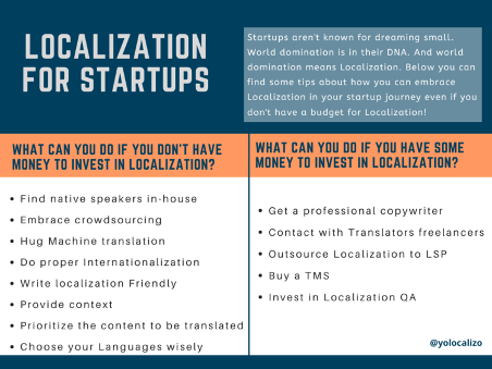 Localization 101 for Startups: Going global with a low budget